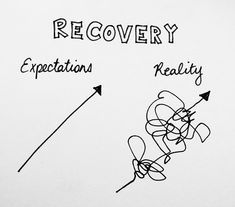 Expectations v reality